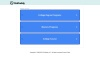 SB College Of Nursing Bangalore PBBSc Nursing Admission