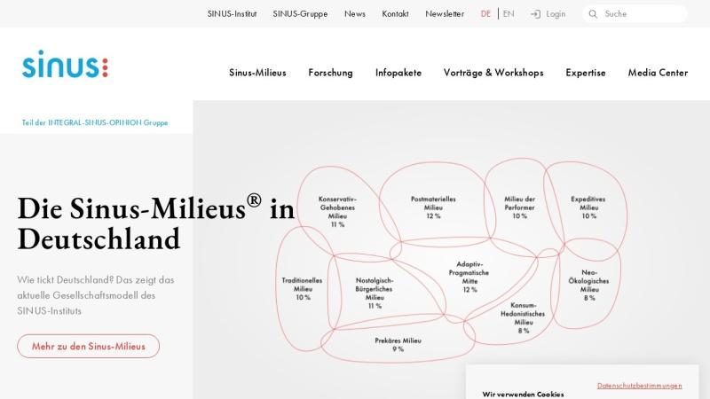 www.sinus-sociovision.de Vorschau, Sinus Sociovision GmbH