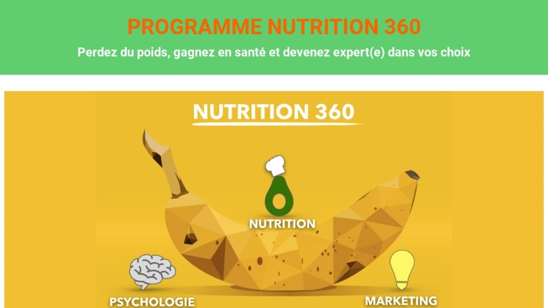 methode nutrition synergie alimentaire 360