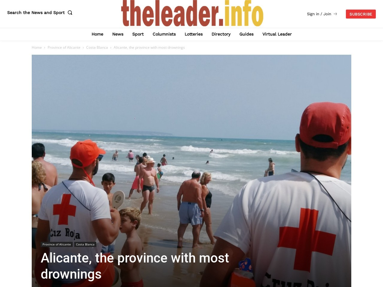 Alicante, the province with most drownings