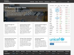 TRADING ECONOMICS | 300.000 INDICATORS FROM 196 COUNTRIES