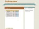 Träningsarmband |Recensioner, priser och information