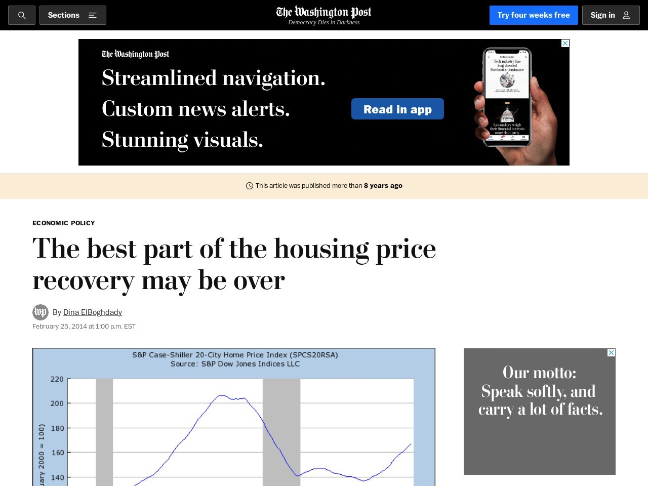 The best part of the housing price recovery may be over