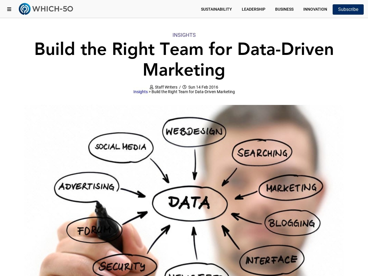 Build the Right Team for Data-Driven Marketing