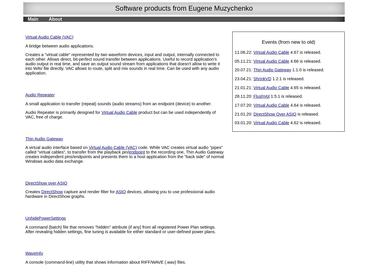 Software.muzychenko.net