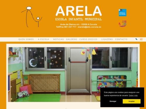 Opiniones sobre  Arela