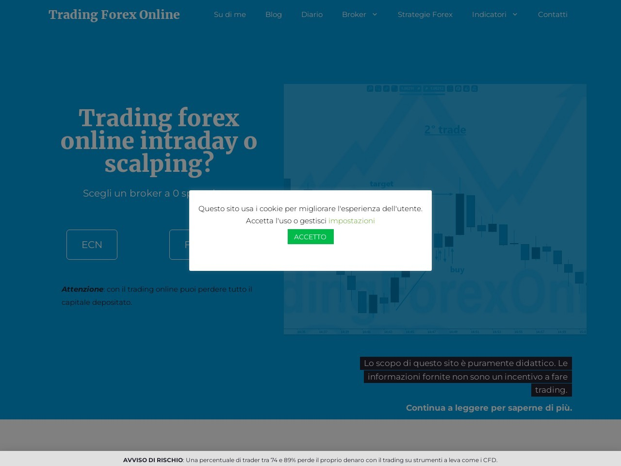 trading-on-line-sul-forex