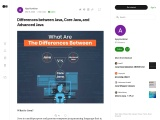 Differences between Java, Core Java, and Advanced Java