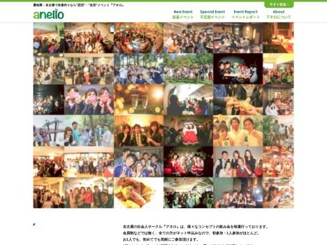 anelloアネロの口コミ・評判・感想
