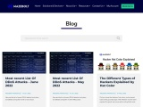 The Online Integrity of your Digital Transformation | MazeBolt