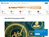 Lets know How KYC is Processed on DIFX