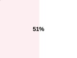 OLA celebrates April Fools by Launching Ola Air Pro