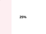 A Goofy Stunt By Volkswagen This April Fools Day!