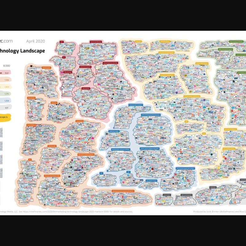 martech-landscape-2020-martech5000-slide.jpg (3200×1800)