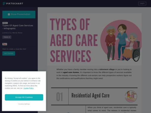 Types of Aged Care Services – Infographic