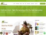 PCOD Diet———-Diet2nourish