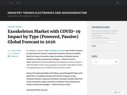 Exoskeleton Market with COVID-19 Impact by Type (Powered, Passive) Global Forecast to 2026