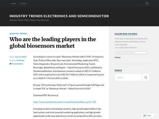 Who are the leading players in the global biosensors market