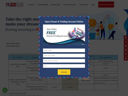 Mutual Fund Investment online india Elite Wealth