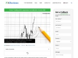 Forex Trading with Japanese Candlestick charts: Best Guide 2021