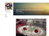 Islamicgifts – The Reason Why Everyone Love Eid Gifts?