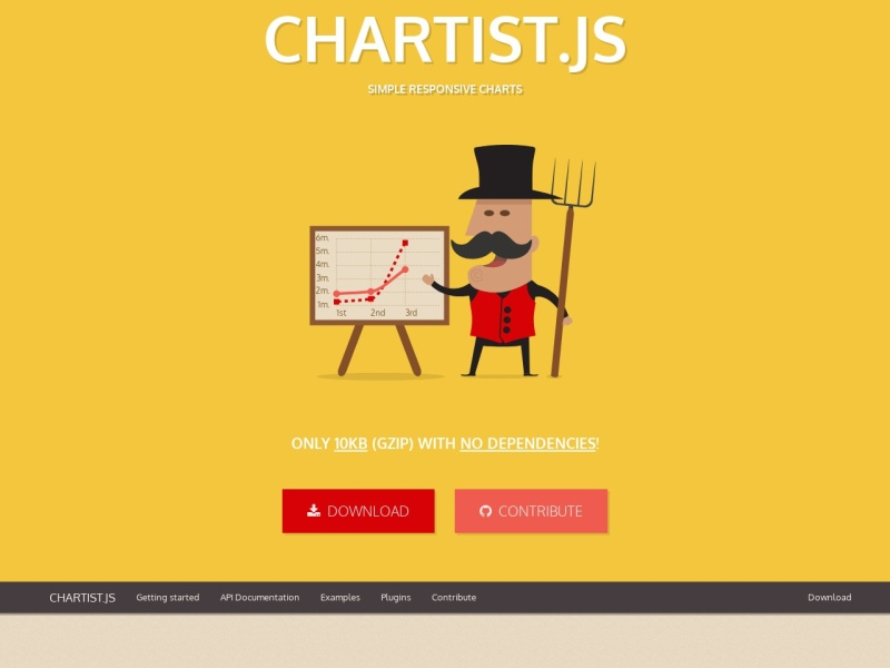Chartist – Simple responsive charts