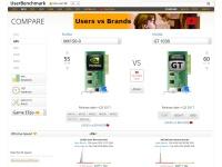 UserBenchmark: Nvidia GT 1030 vs MX150-0