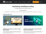 Google Shopping Competitive Pricing Intel for Health & Beauty