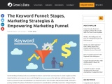 What is a Keyword Funnel on Google Shopping?