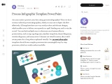 Process Infographic Template PowerPoint