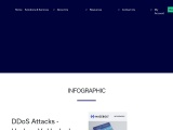 How and why DDoS attacks happen