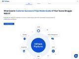 Software and Hardware Asset Management   Infraon Assets