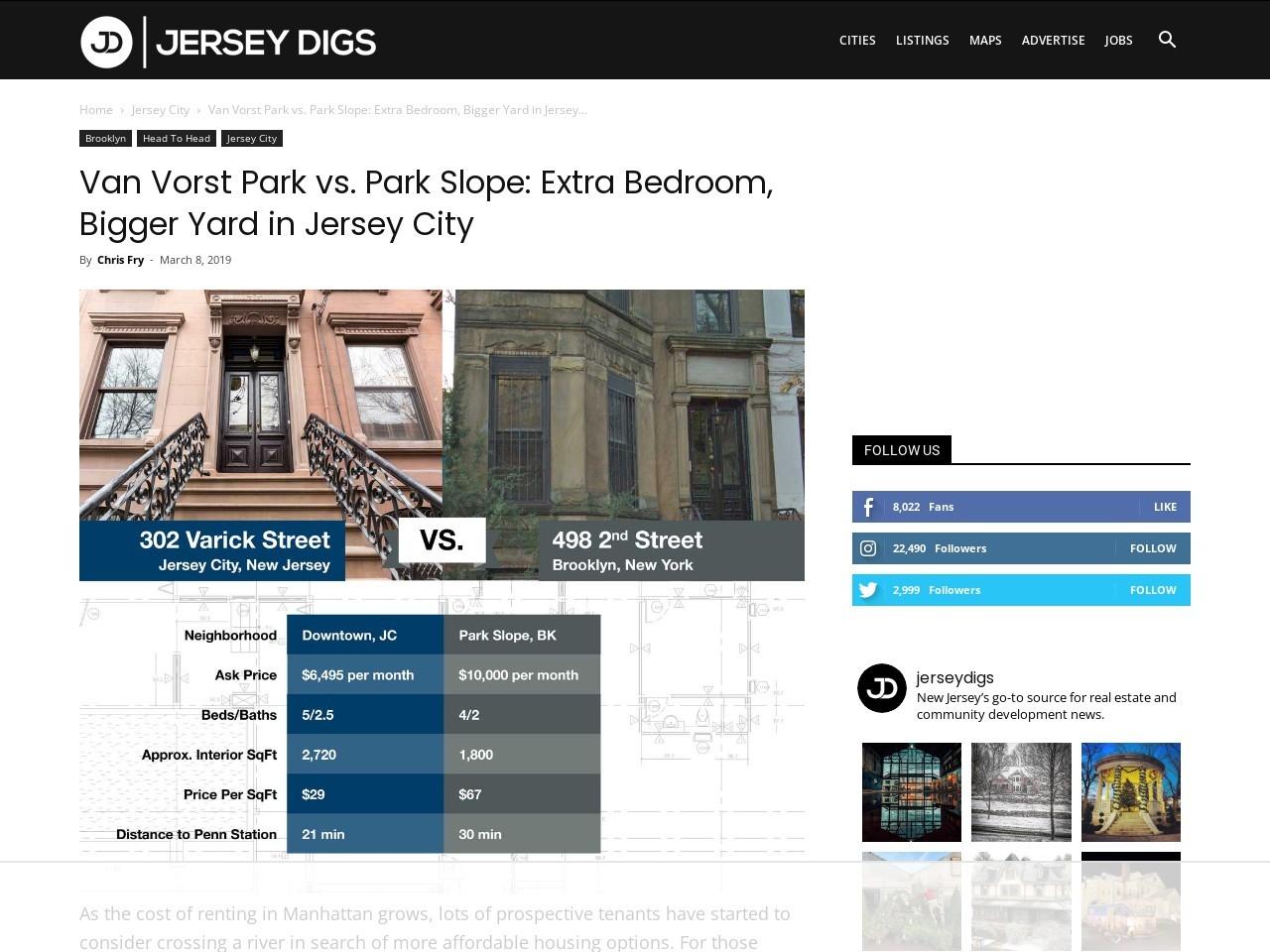 Van Vorst Park vs. Park Slope: Extra Bedroom, Bigger Yard in Jersey City