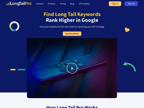 Find Long Tail Keywords,Rank Higher in Google
