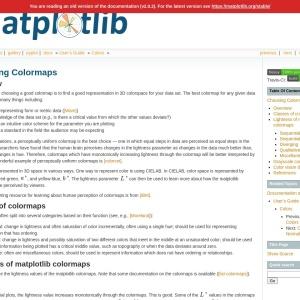 https://matplotlib.org/users/colormaps.html