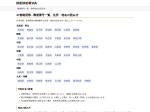47都道府県 – 郵便番号一覧、住所・地名の読み方