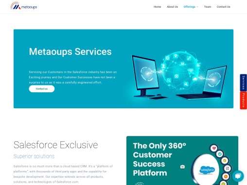 Metaoups   Salesforce Development Technology and solutions