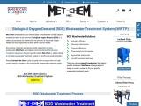 Activated Sludge Treatment – Biological Oxygen Demand Treatment – Biochemical Treatment