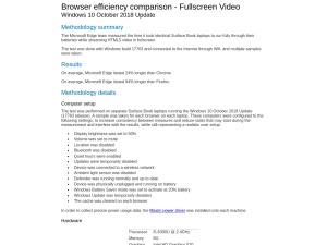 Browser efficiency comparison - Fullscreen Video