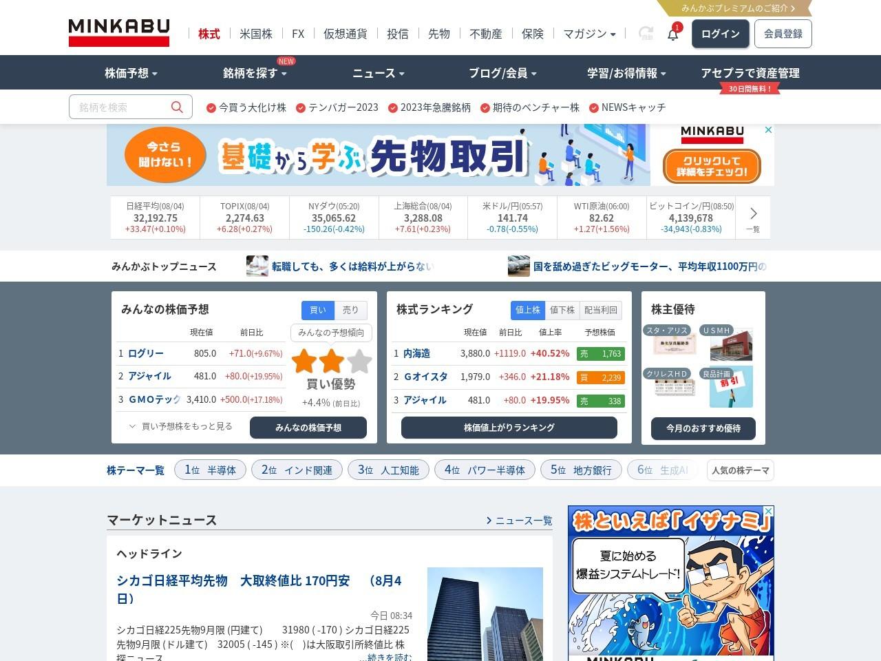 週間ランキング【値上がり率】 (5月18日)