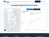 Property Rates, Price Trends in Dronagiri panvel