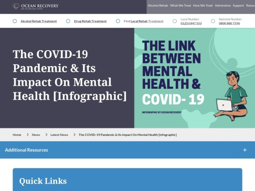 The COVID-19 Pandemic & It's Impact On Mental Health