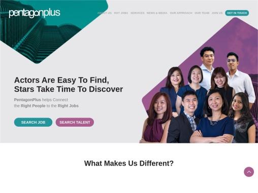 Recruitment Company In Malaysia