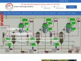Wastewater Treatment Plant Manufacturers in Gujarat, MVR Evaporator System