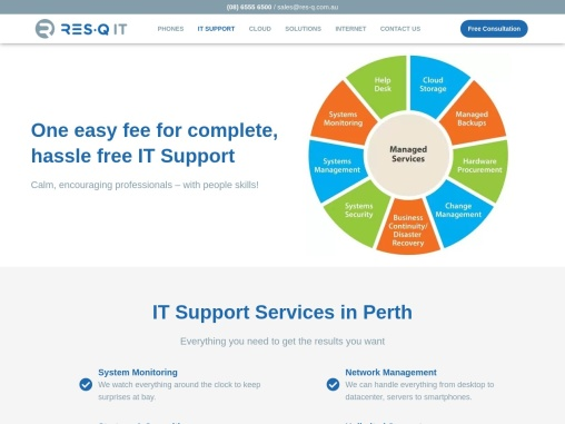 RESQ.IT- Managed IT Services Perth