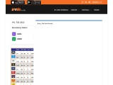 The website which provide the best live sports scores and results