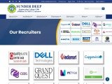 One of Best Engineering Colleges in Ghaziabad UP offers Excellent Placement