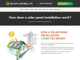 HOW A SOLAR PANEL INSTALLATION SAVES YOU MONEY