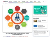 An Important Guide About Business Process Outsourcing (BPO)
