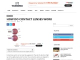 How Do Contact Lenses Work? The Science Behind Them